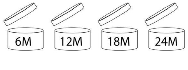 Hạn sử dụng sản phẩm từ ngày mở nắp dao động từ 6 tháng đến 2 năm